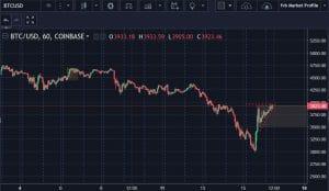 BTC USD 16 09