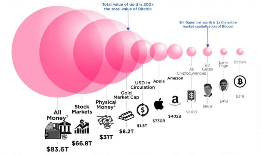 Крипто хедж-фонды растут как грибы