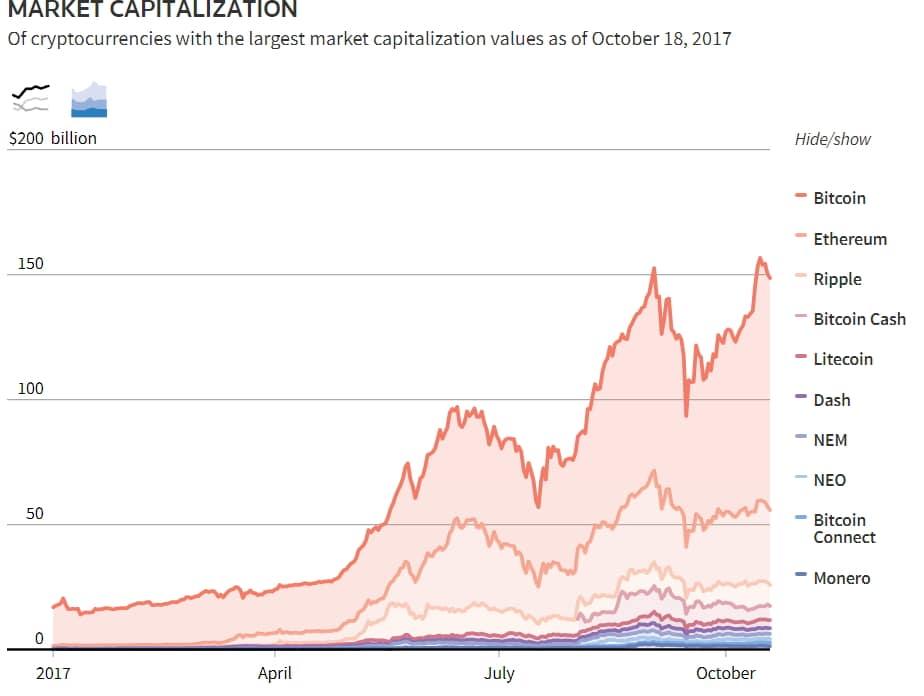 Крипто хедж-фонды растут как грибы рис 2