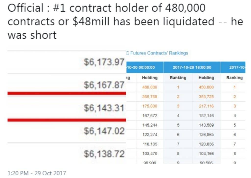 Не для всех трейдинг биткоина одинаково полезен - лось величиной 48 000 000$ рис 2