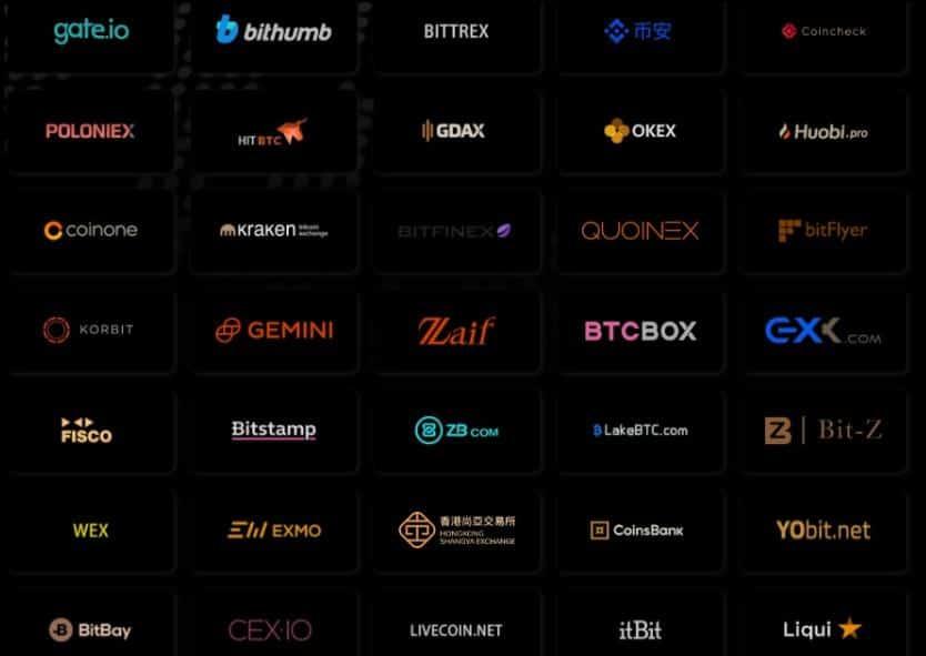 Состоялся хардфорк Bitcoin God