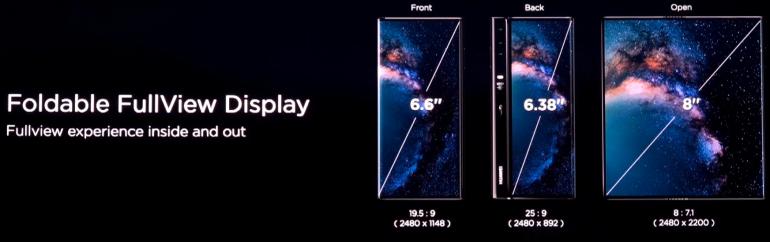 Huawei Mate X — самый тонкий и самый быстрый в мире складной смартфон с 5G. Всего 00 рис 3
