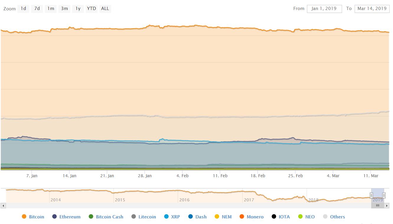 Bitcoin продолжает боковое движение рис 2