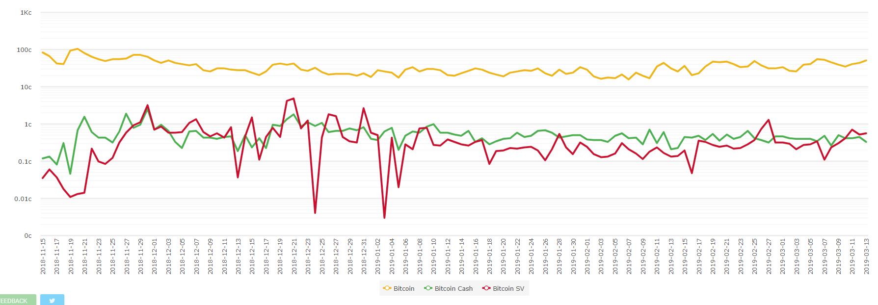 Bitcoin продолжает боковое движение рис 3