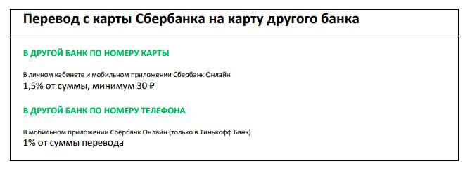 «Тинькофф Банк» разрешил бесплатные переводы по номеру телефона в Сбербанк рис 2