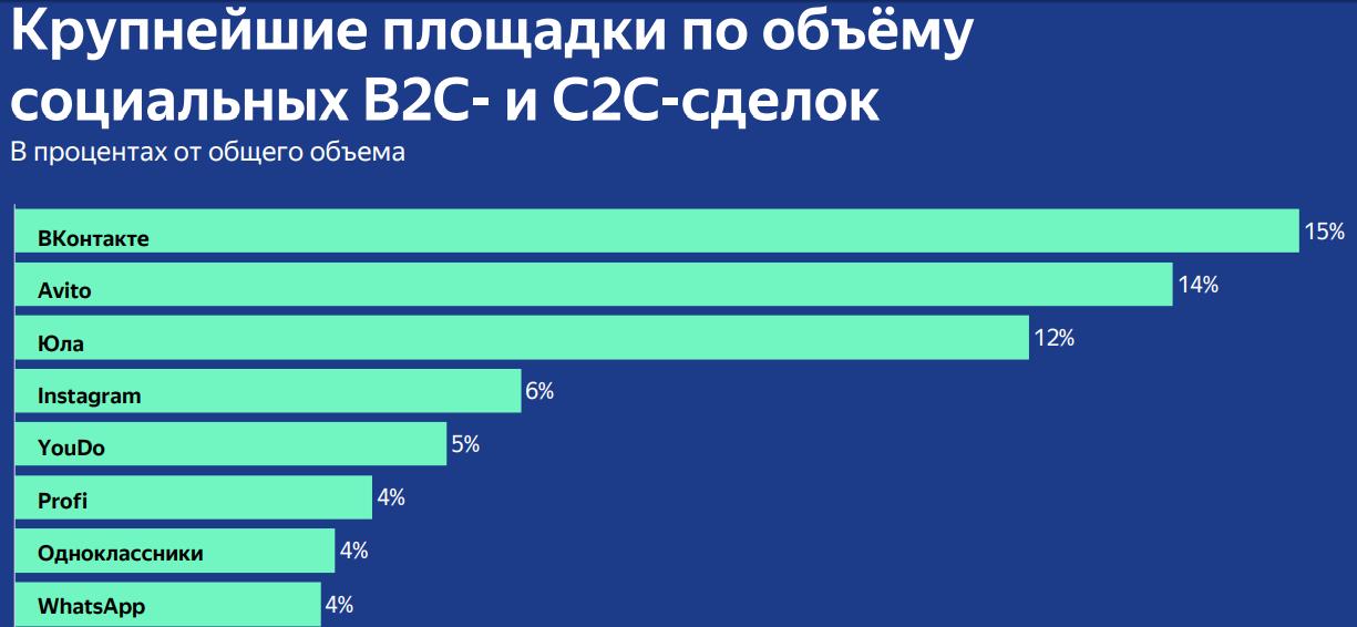 «ВКонтакте» изучает возможность создания собственной криптовалюты рис 2
