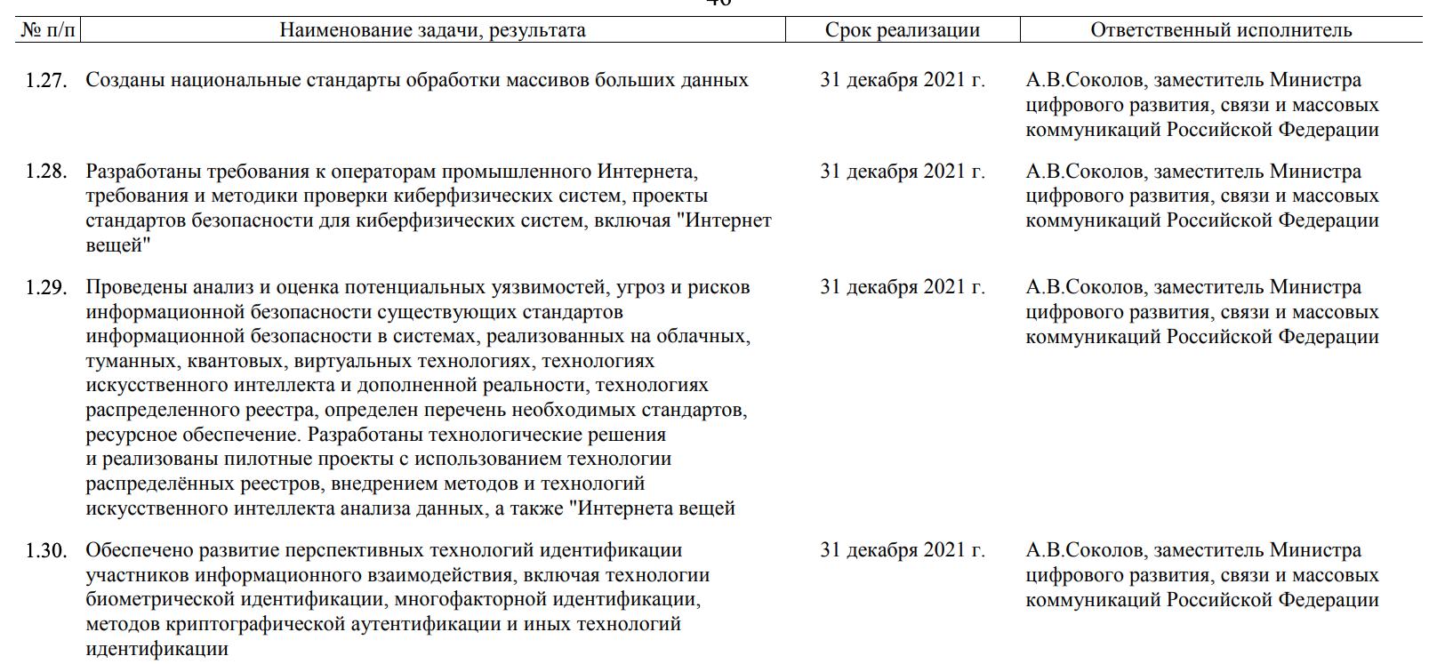 На развитие блокчейна в РФ хотят потратить 85 млрд рублей
