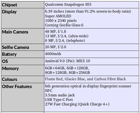 В Сеть утекли спецификации Pocophone F2
