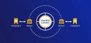 Visa анонсировала создание блокчейн-платформы