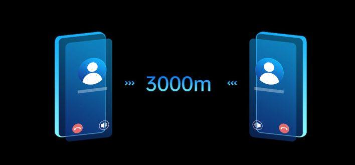 Oppo анонсировала запуск нового протокола связи