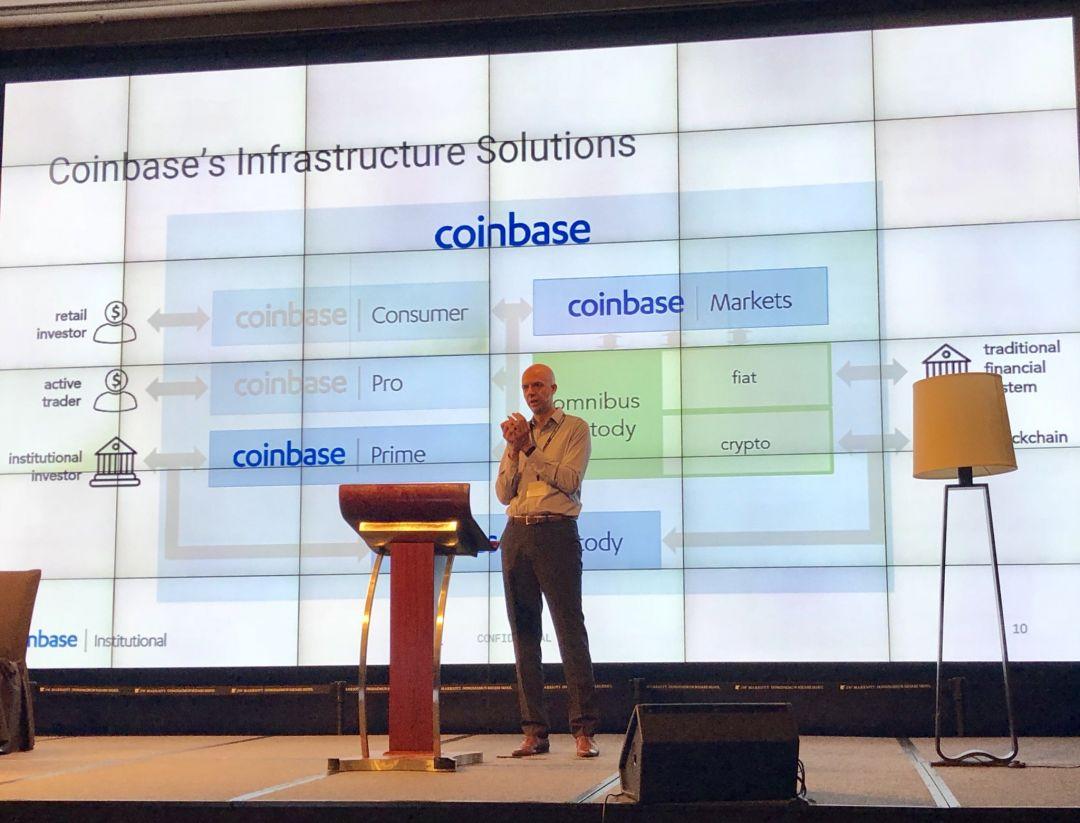 CEO Coinbase: без институционалов не будет глобальной криптоэкономики
