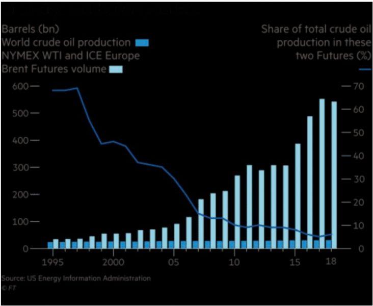 Мельтем Демирорс: «Уполовинивание биткоина не повлияет на его ценообразование»