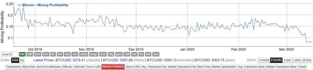 bitcoin-mining-