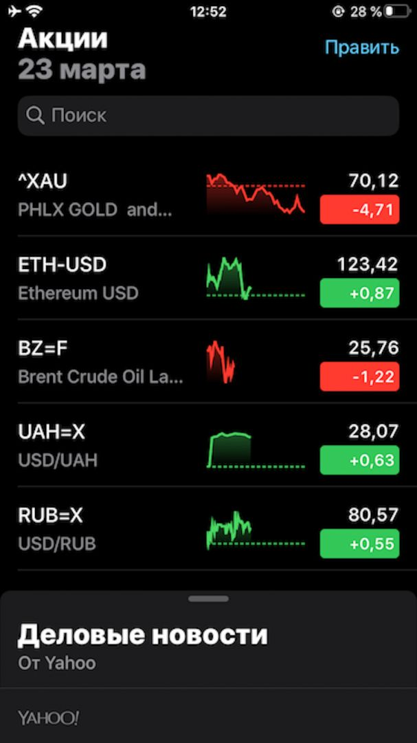 курс биткоин криптовалюты айфон акции
