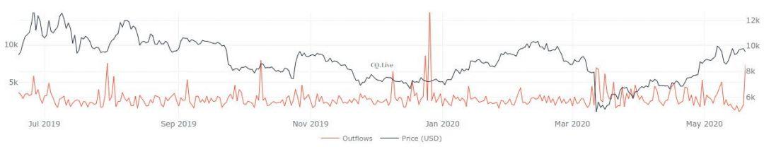 биткоины майнинг блокчейн