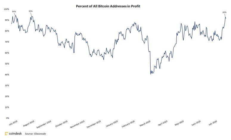 btc profit.png