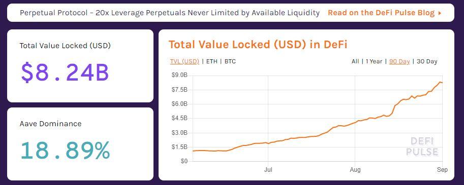 defi криптовалюты блокчейн