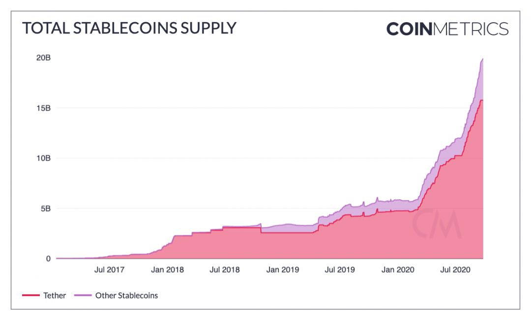 300920_stablecoins.png